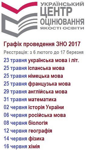 /Files/images/zno/ЗНО 2017.png